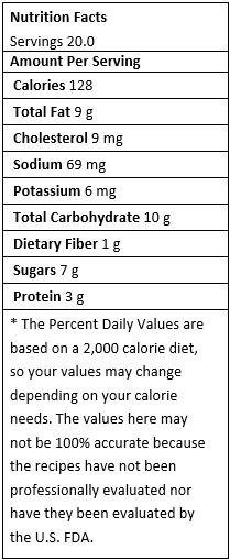 calorie-content